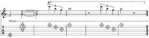 posizione degli armonici sulla tastiera