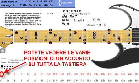 chitarra virtuale gli accordi