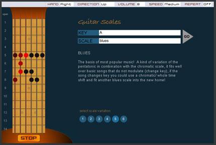 Chordbook Guitar Scales