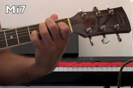 Lezione di chitarra blues: rirtmica base