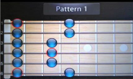I 5 pattern Pentatonici by Blues per principianti