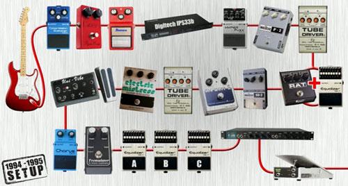 Setup di David Gilmour effetti