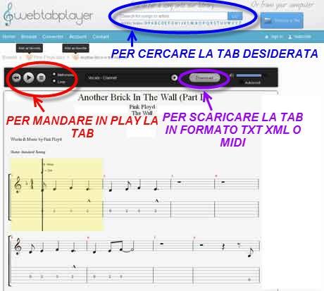 Webtabplayer: Player di Tab per Chitarra online eccezionale