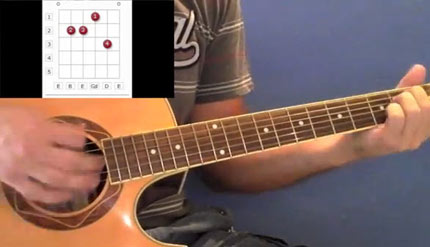 Tipico giro di Chitarra Blues (lezione by BluesPerPrincipianti)