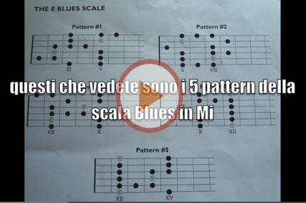 Come improvvisare con le Scale Blues
